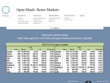 Deutsche brse algorithmic trading
